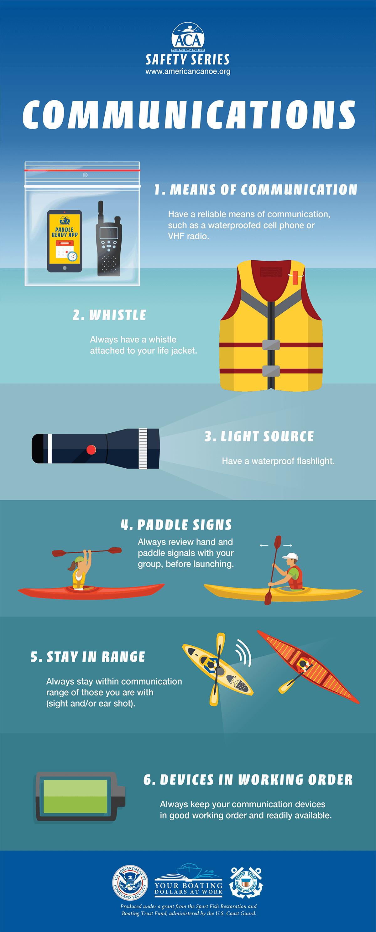 Paddling Communications Infographic