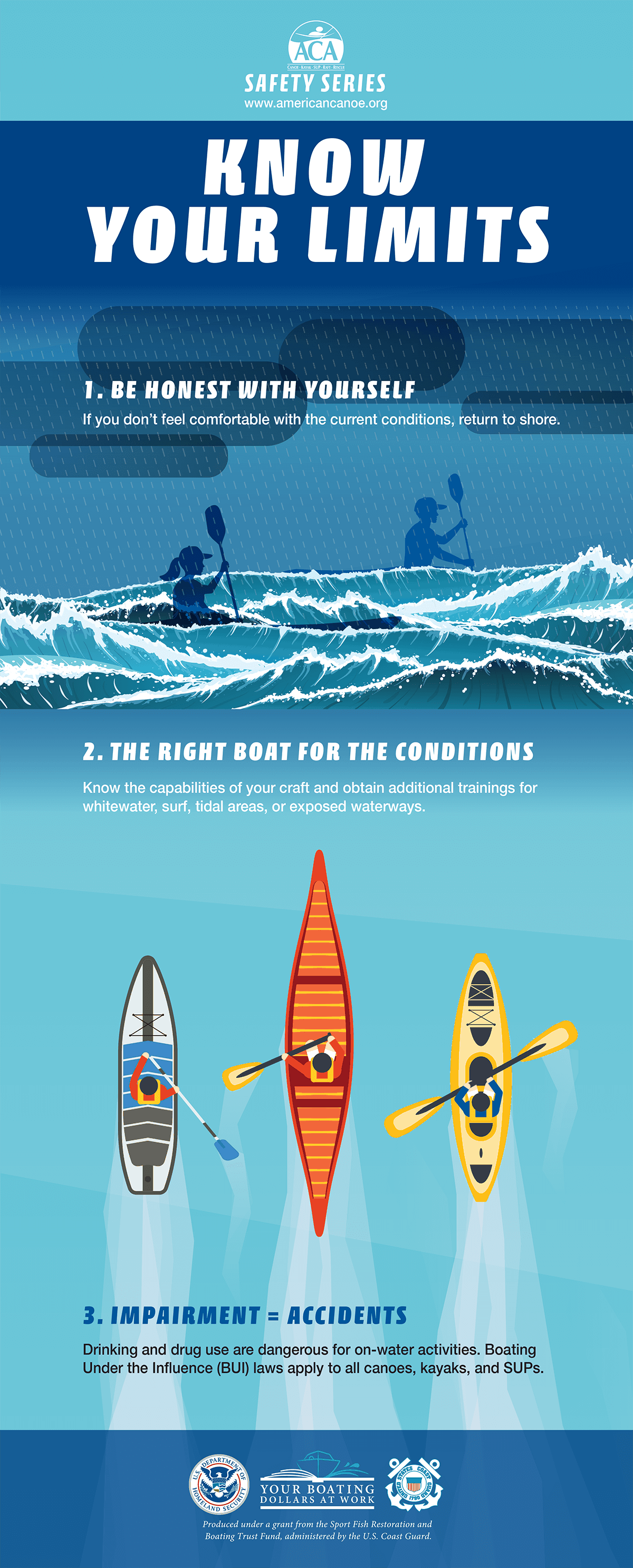 Paddling Know Your Limits Infographic