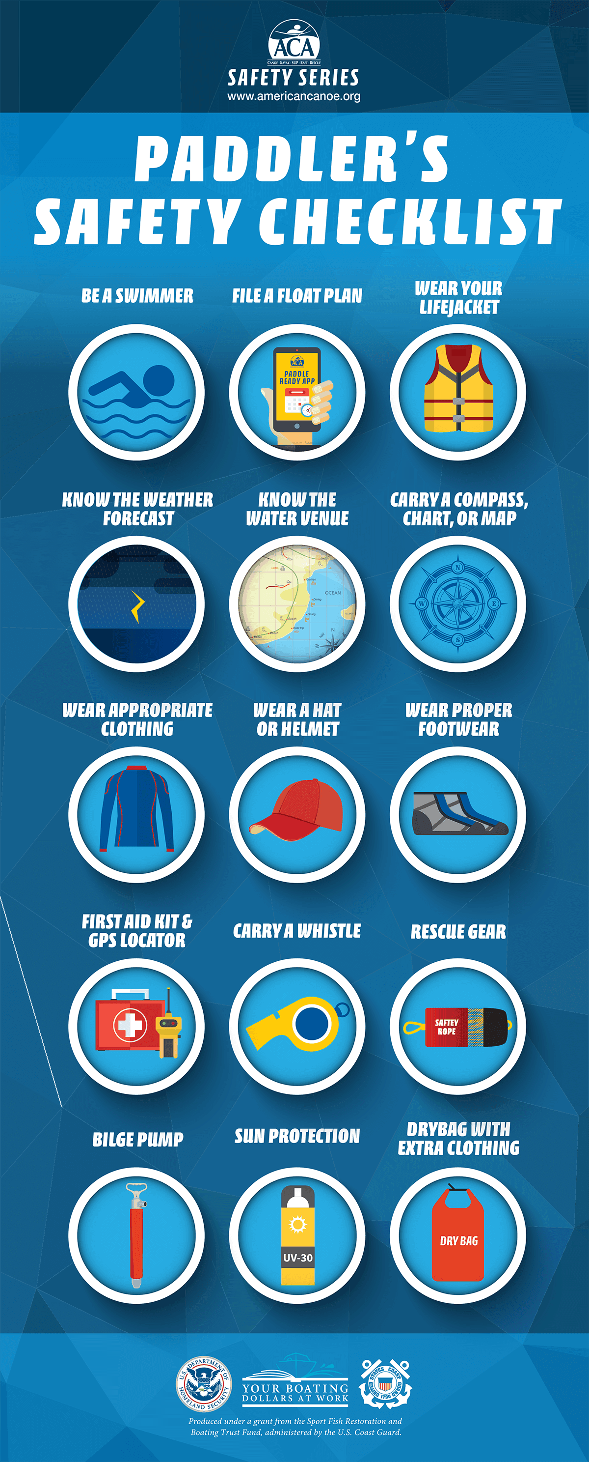 Paddler's Safety Checklist Infographic