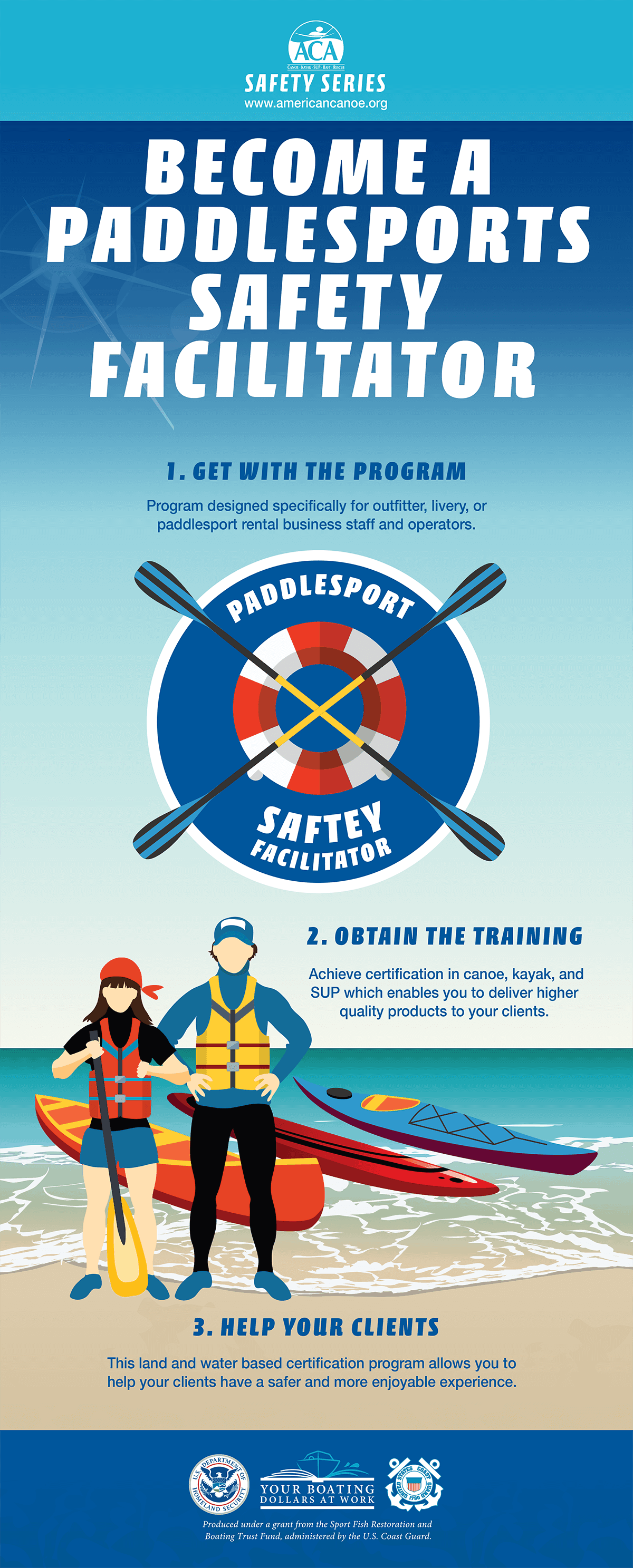 Become A Paddlesports Safety Facilitator Infographic