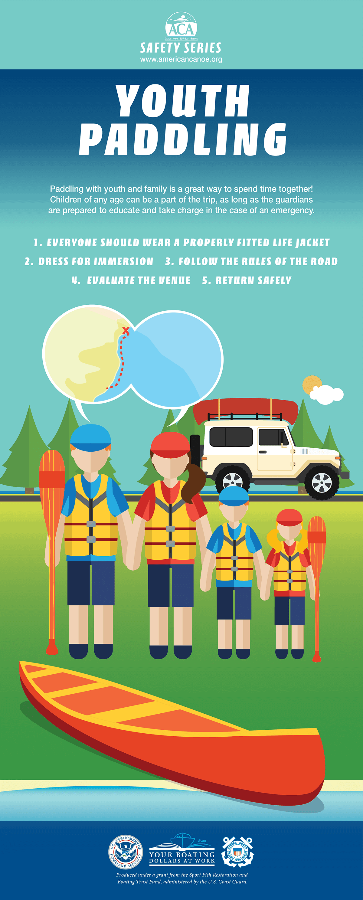 Youth Paddling Infographic
