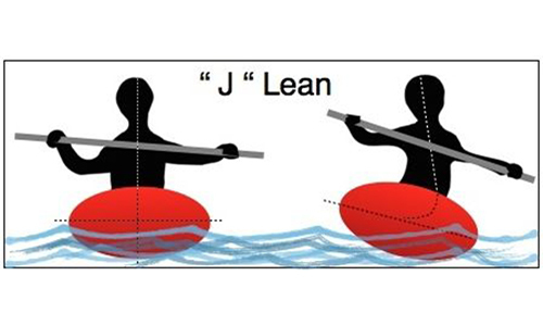 Kayak Pool Session - J Lean