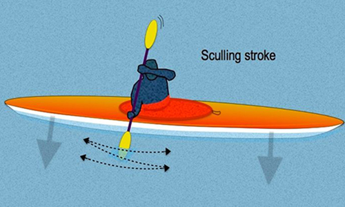 Kayak Pool Session - Sculling Stroke